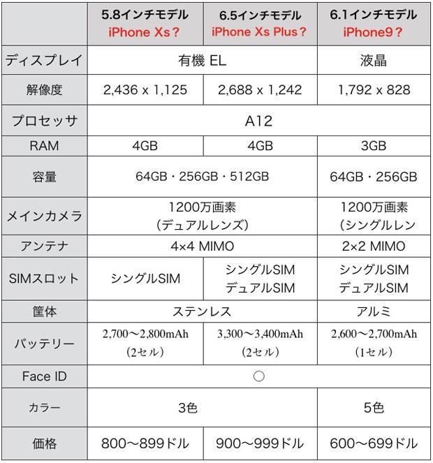 iphone9xsspy1.jpg