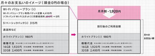 実質iPhone 16GB 0円、32GB 480円の新プラン