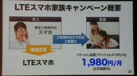 「4G/LTE スマホ家族キャンペーン」