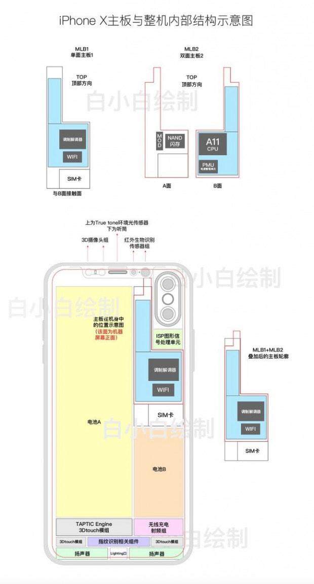 「iPhone8」量産時期は10〜11月ごろに延期か?発売は11月移行になるかも