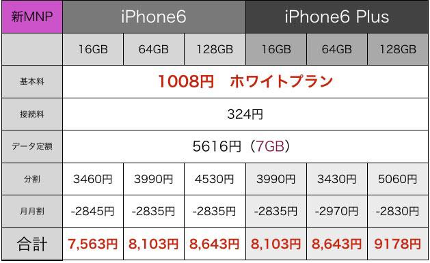 sb-iphone6-yosoukakaku05.jpg