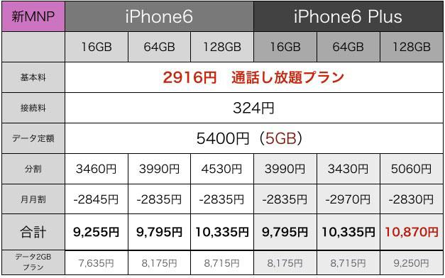 sb-iphone6-yosoukakaku06.jpg