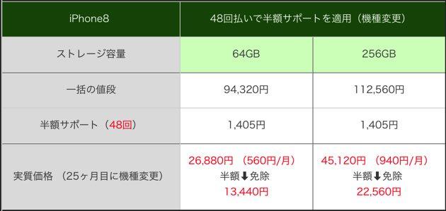 softbank_iphone8_kisyuhen48.jpg