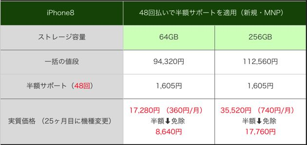 softbank_iphone8_sinki_mnp_48.jpg