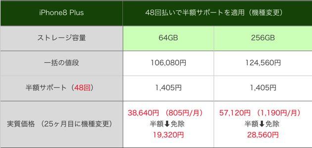 softbank_iphone8plus_kisyuhen48.jpg