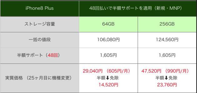 softbank_iphone8plus_sinki_mnp_48.jpg