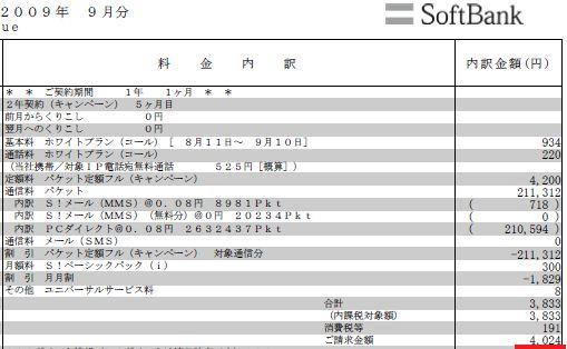 iPhone3Gから3GSに機種変更後の月月割が適用された料金内訳明細が来た。
