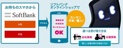 iPhone6 スマ変