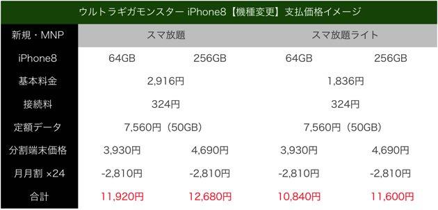 ultragigamonster_iphone8_kisyuhen_kakaku.jpg