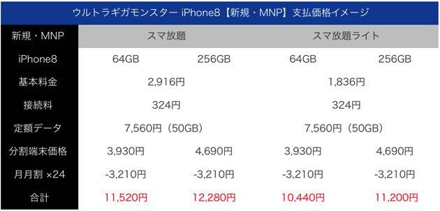 ultragigamonster_iphone8_sinki_mnp_kakaku.jpg