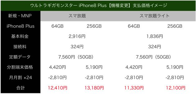 ultragigamonster_iphone8plus_kisyuhen_kakaku.jpg