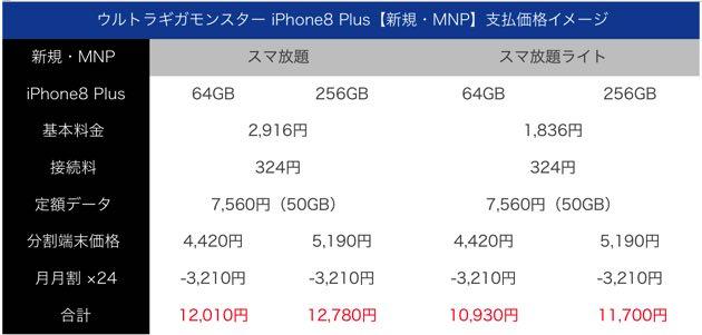 ultragigamonster_iphone8plus_sinki_mnp_kakaku.jpg