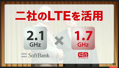 ソフトバンクiPhone5などイーモバイルとの「ダブルLTE」今日から利用可能に!